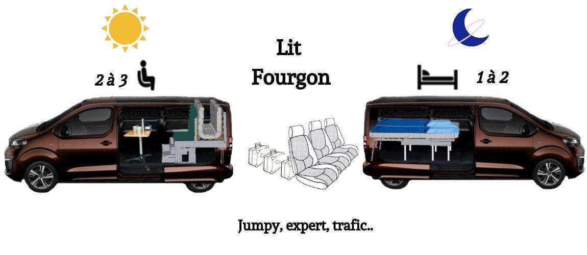 Lit fourgon